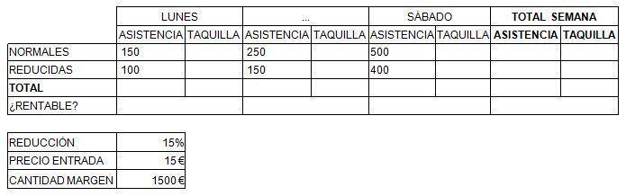 Ejercicio 8 Excel. Objetivo: Utilizar referencias absolutas