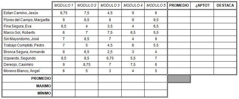 Ejercicio Excel. Objetivo: Utilizar funciones